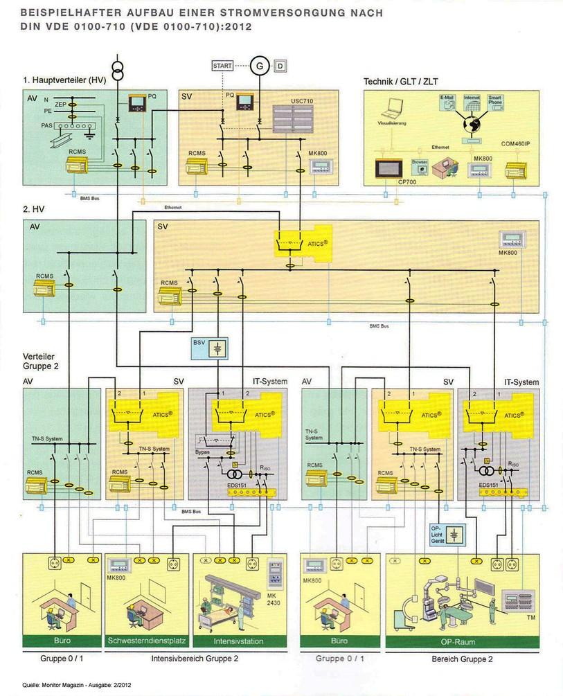 DIN-Stromversorgung.jpg