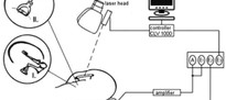 Operative Real-Time Monitoring System for Reconstructive Middle Ear Surgery