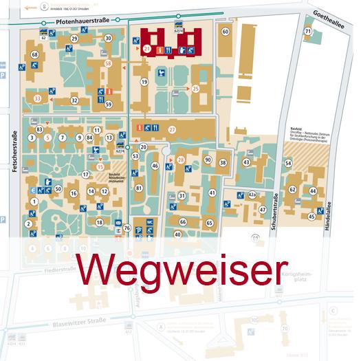 KIN_Wegweiser