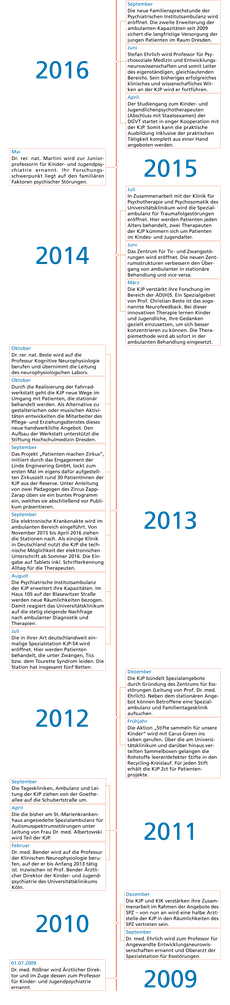 Projekte 2009-2016