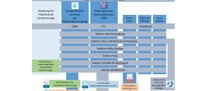 Homepage Organigramm OUPC 2020.jpg