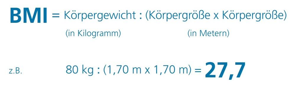 BMI_Formel.jpg