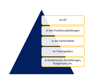 Pyramide_VTG