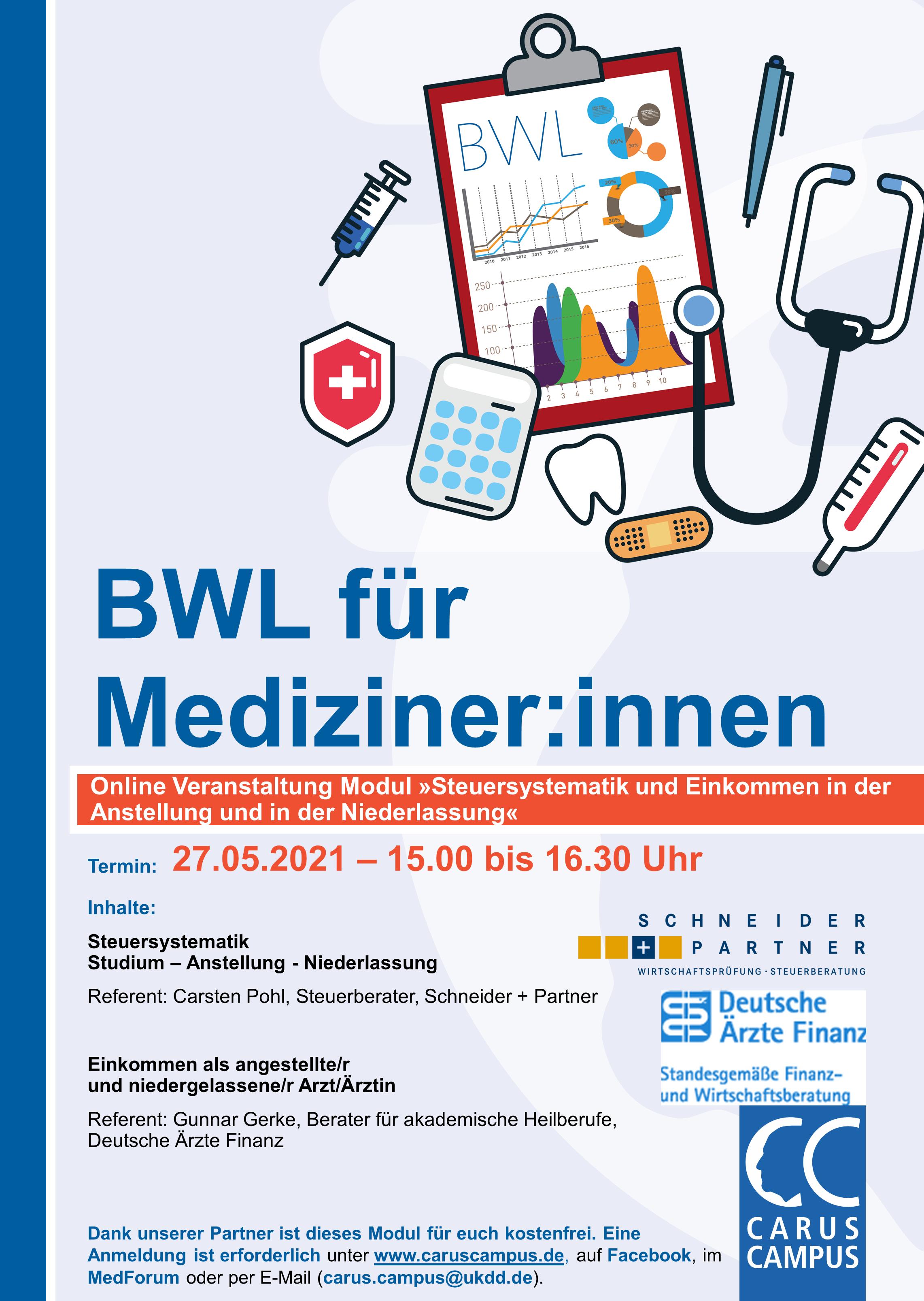 BWL für Humanis_2021_Modul 2.png