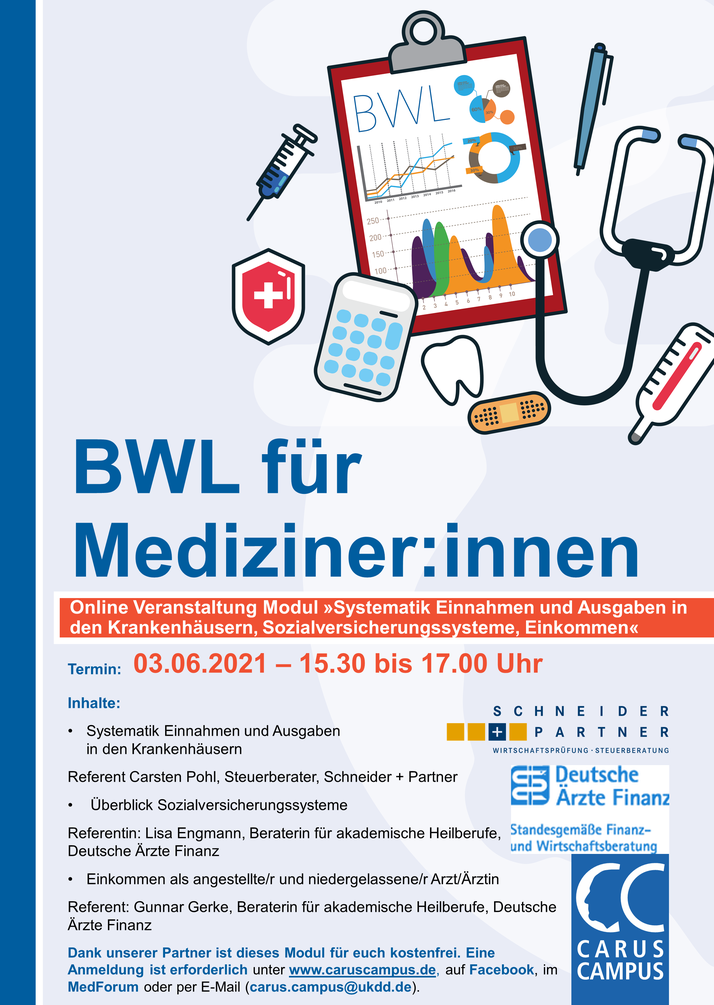 BWL für Humanis_2021_Modul 3.png
