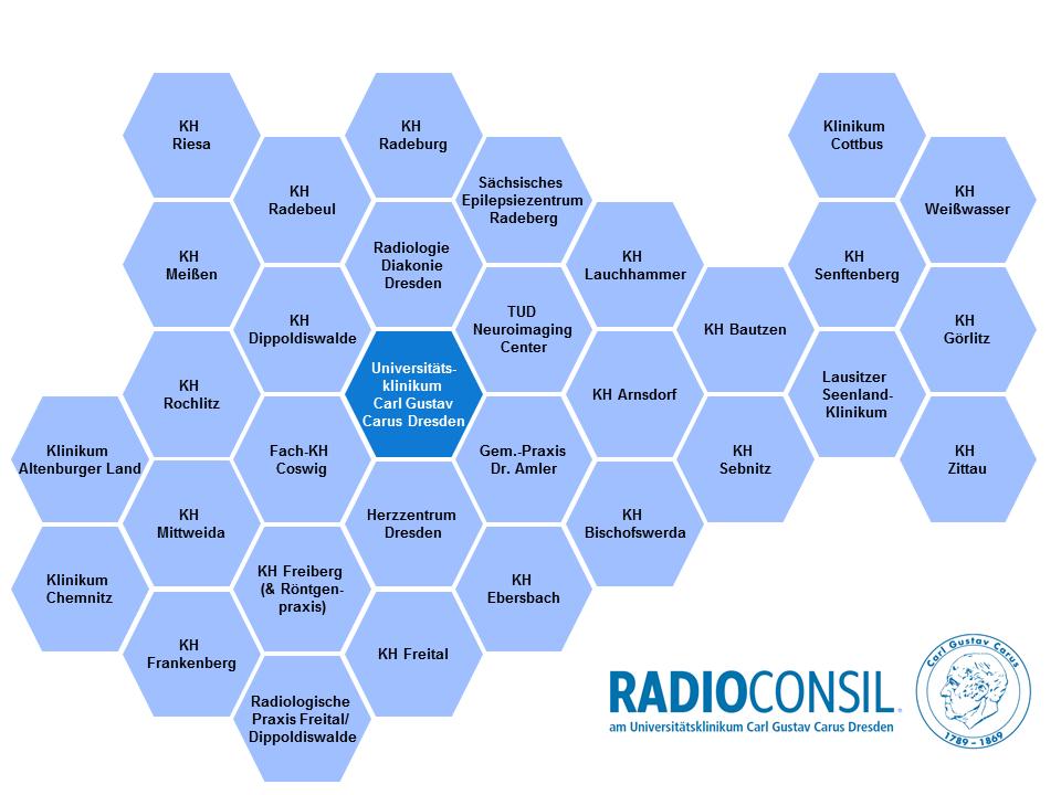 radioconsil_waben_blaub.png