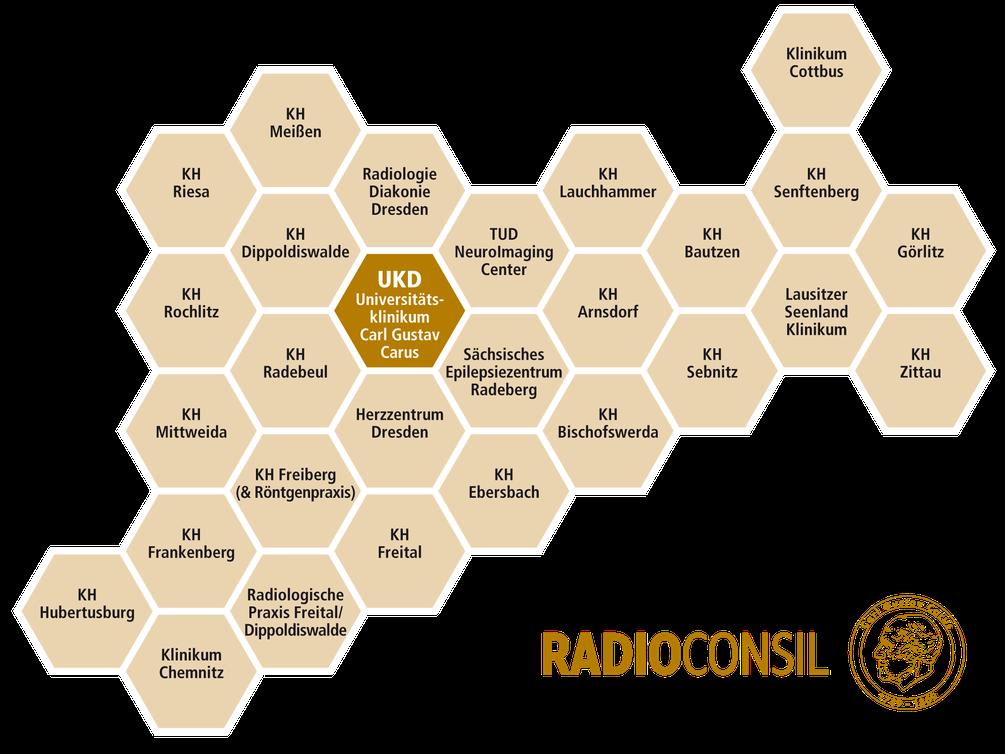UKD_RADIOCONSIL_WABEN_mLOGO.png